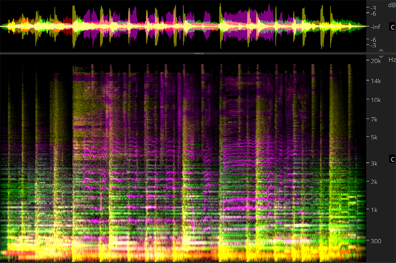 waveform spectral